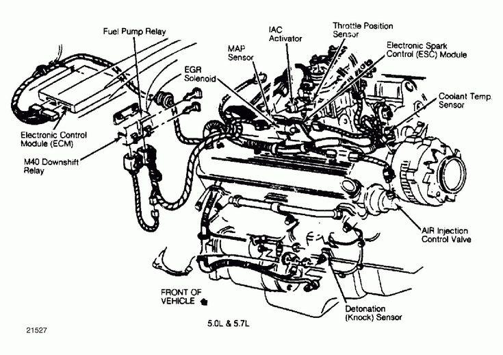 98 chevy blazer engine diagram in 2021 | chevy s10, chevy, chevy 350 engine  pinterest