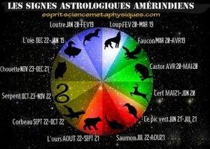 les signes astrologiques amérindiens et leurs significations...