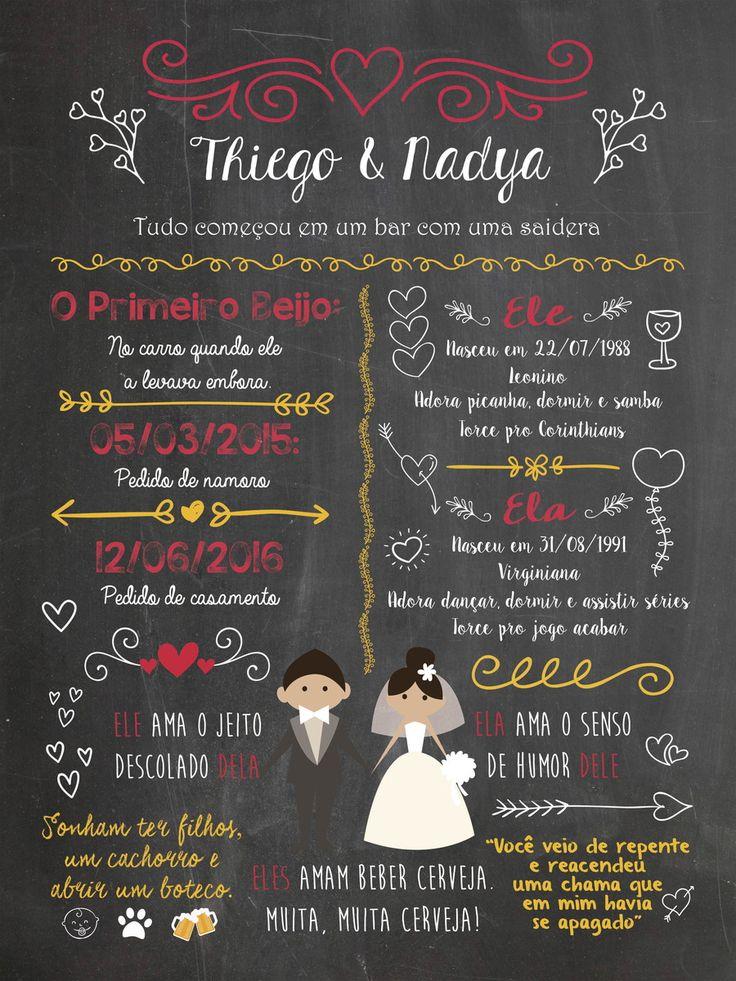 #chalkboard #casamento #noivado