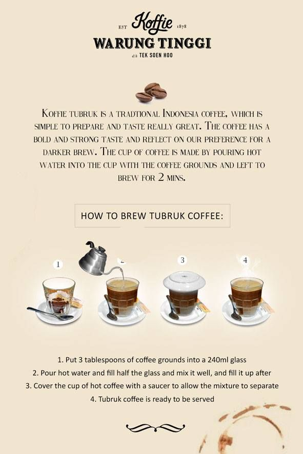 How to brew Tubruk Coffee.
