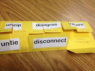 root word / prefix foldableWords Study, Roots Words, Teaching Ideas, Lessons Plans, Languages Art, Interactive Notebooks, Classroom Ideas, 3Rd Grade, 2Nd Grade