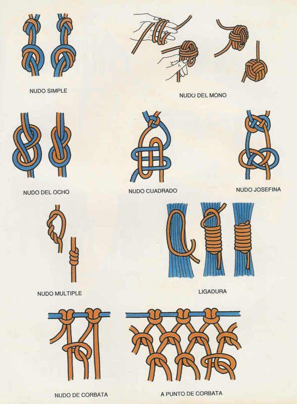Keuken Gordijnen Hema : Macrame Knots