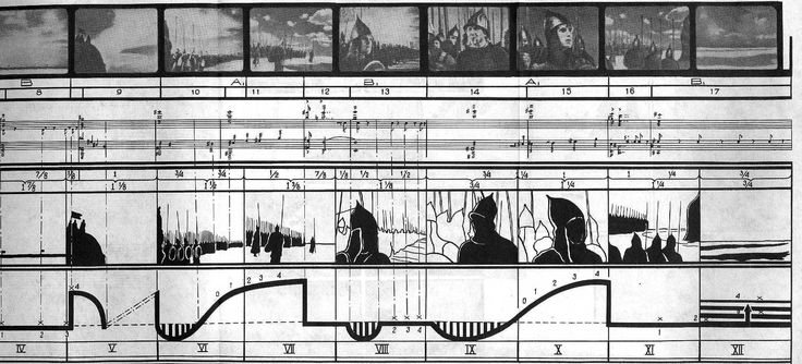 Sergei Eisenstein, sequences diagrams for Alexander Nevsky and...