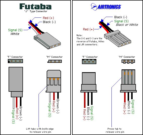17 best images about rc arduino trucks and rc model the images below show you the wiring schematic for the futaba and airtronics plugs