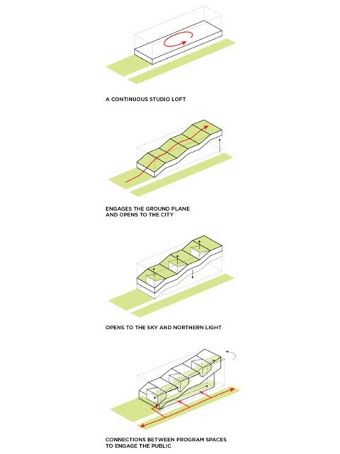 Architecture Design Concept best 25+ architecture concept drawings ideas on pinterest