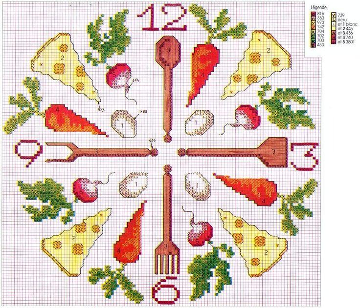 Solo Patrones Punto Cruz (pág. 2) | Aprender manualidades es facilisimo.com Food Time 2/2