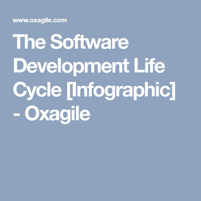 The 25+ best Development life cycle ideas on Pinterest Butterfly - requirement analysis