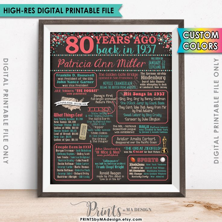 80th Birthday Gift 1937 Poster Sign, Flashback 80 Years Ago USA Born in 1937 Birth 80th B-day Gift Chalkboard Style Digital Printable File by PRINTSbyMAdesign on Etsy https://www.etsy.com/listing/465581210/80th-birthday-gift-1937-poster-sign