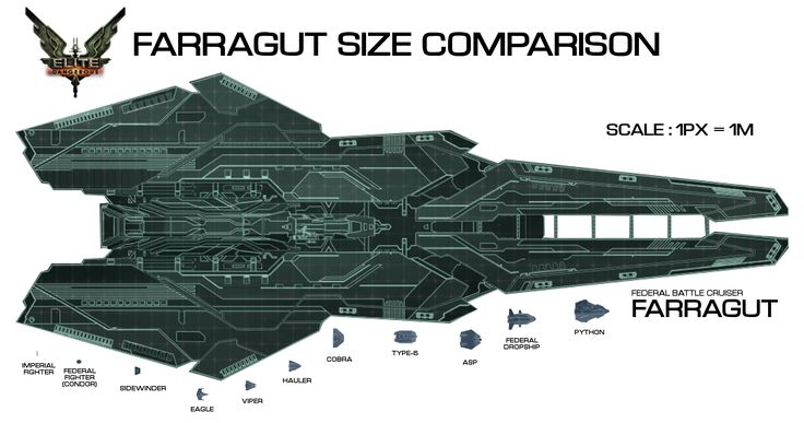 The Farragut Battle Cruiser is the mainstay capital ship of the Federation. Heavily armed with...