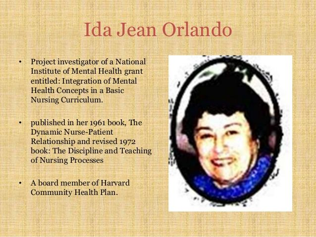 Ida Jean Orlando S Nursing Process Theory Nursing Process Nurse Theories