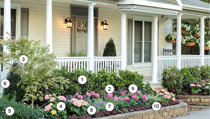 Add A Planting Bed To Your Home Landscape Flower Garden Design Porch Flowers Porch Landscaping