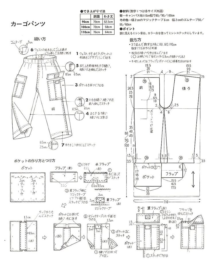 149 best Patterns images on Pinterest | Sewing patterns, Factory ...