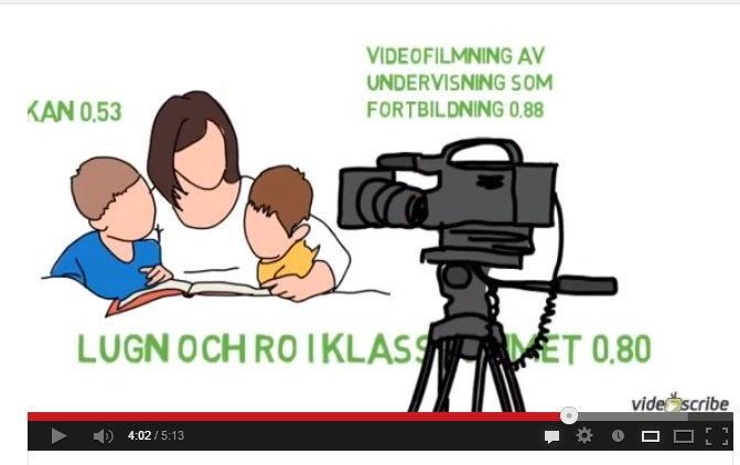 """Vad är bra för lärandet? - fantastisk """"film"""" på fem minuter om detta från Svedala.se http://www.youtube.com/watch?v=bwOnW6Zyc70 Mer filmer av Michael Rystad http://www.youtube.com/user/miry51211/videos Se mer på http://webb2.svedala.se/utbildning/ och på fb https://www.facebook.com/SvedalaUtbildning och #kvutis https://twitter.com/search?q=%23kvutis o egna twitter https://twitter.com/KvUtiS"""
