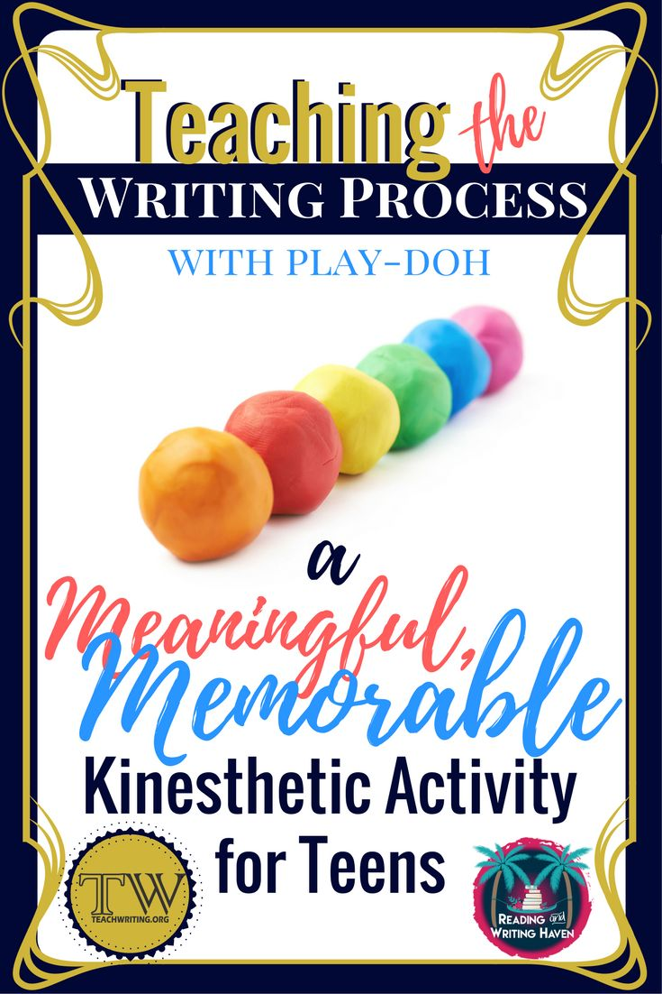 the writing process for middle school Reviewing the steps of the writing process middle school writing modules in support imagine that you are in the middle of the school cafeteria and suddenly a.