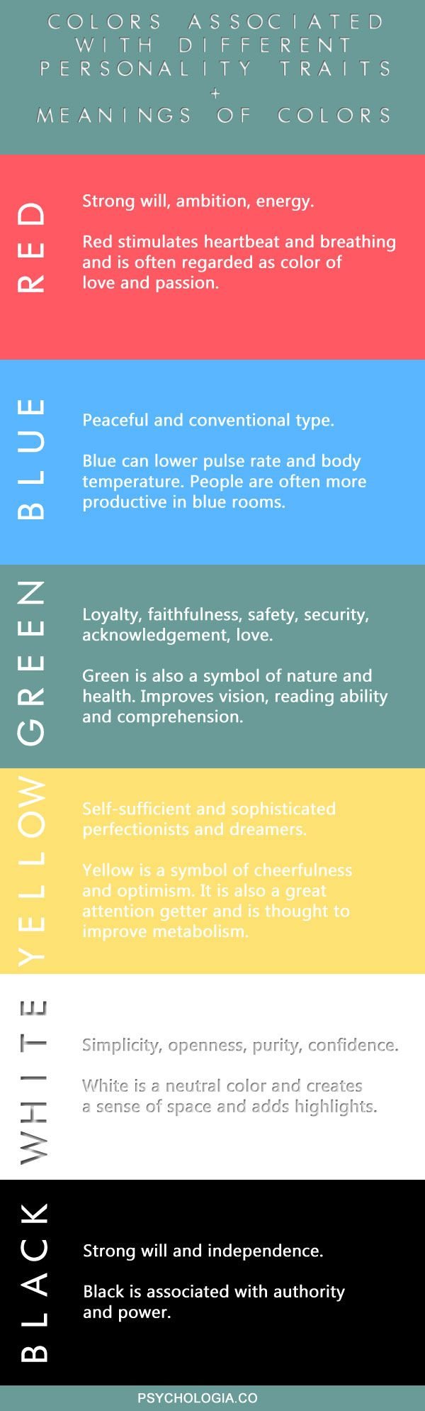 32 best whatcolors mean images on pinterest meaning of infographic personality colors and meaning of colors biocorpaavc Choice Image