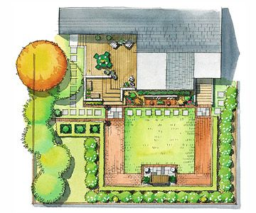 Looking to solve a slope, add privacy, or create a better backyard for entertaining friends and family? Check out our landscape-design plans for plenty of clever, creative ideas.