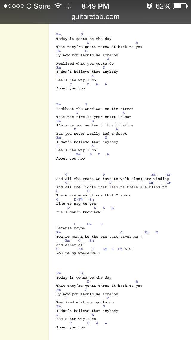 Wonder wall Guitar Chord Sheet Music; Capo 1