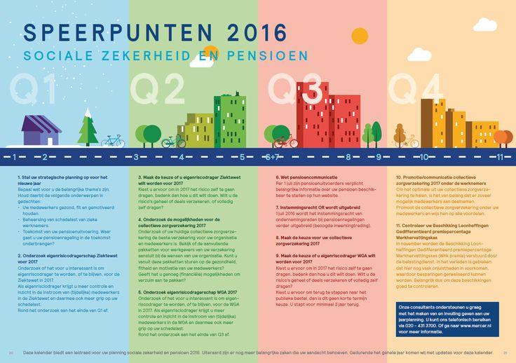 """Mercer Nederland op Twitter: """"Blik op 2016: wetswijzigingen en speerpunten voor sociale zekerheid en pensioen op een rij https://t.co/MduWnPhzyO https://t.co/86TcZiN5GD"""""""