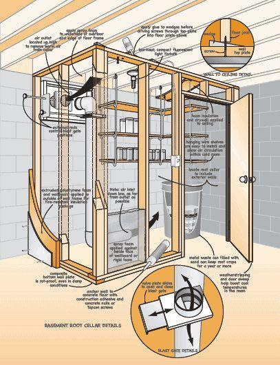 basement root cellar                                                                                                                                                                                 More
