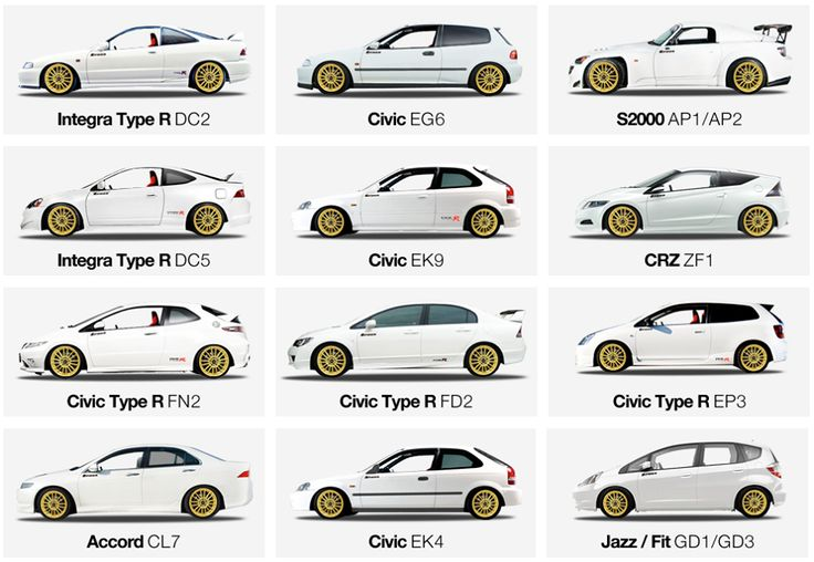 Civic & Integra cars / JDM code.