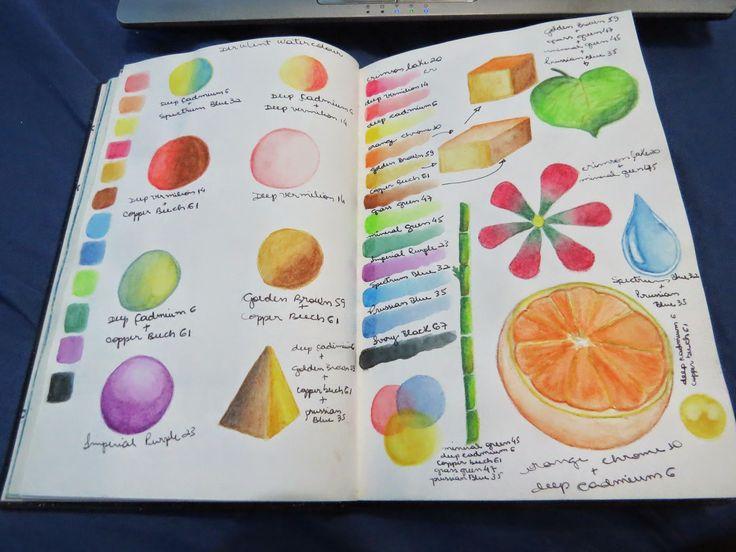 Lápis de cor Aquarelável Derwent | Artes Visuais