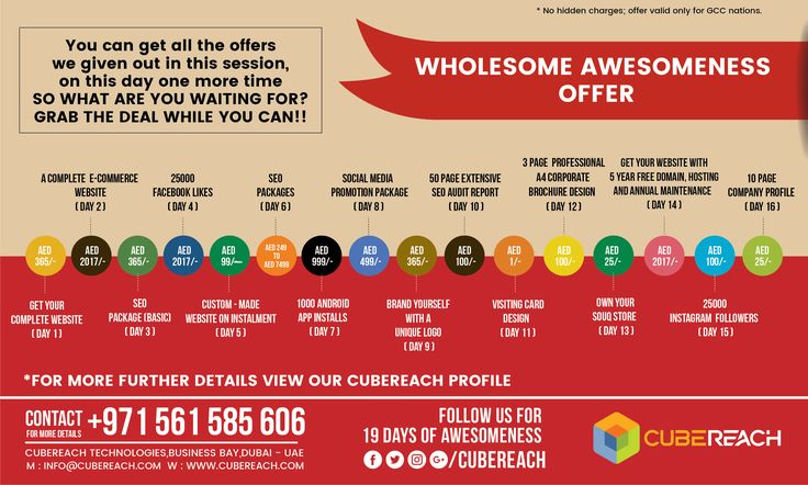 Wholesome Awesomeness offer !! Join the celebration and make use of this never again offer. You Can Get all the offers we given out in this session on this day one more time so what are you waiting for grab the deal while you can As part of our AWESOMENESS celebration we are offering all these services Book NOW to check if you are lucky enough to make use of this. CALL US TODAY 0561 585 606 (Available on WhatsApp and call) Available 24x7 (Feel free to call or text any time)