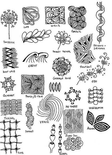 Zentangle 121 - Inspiration Page these are examples of how i was
