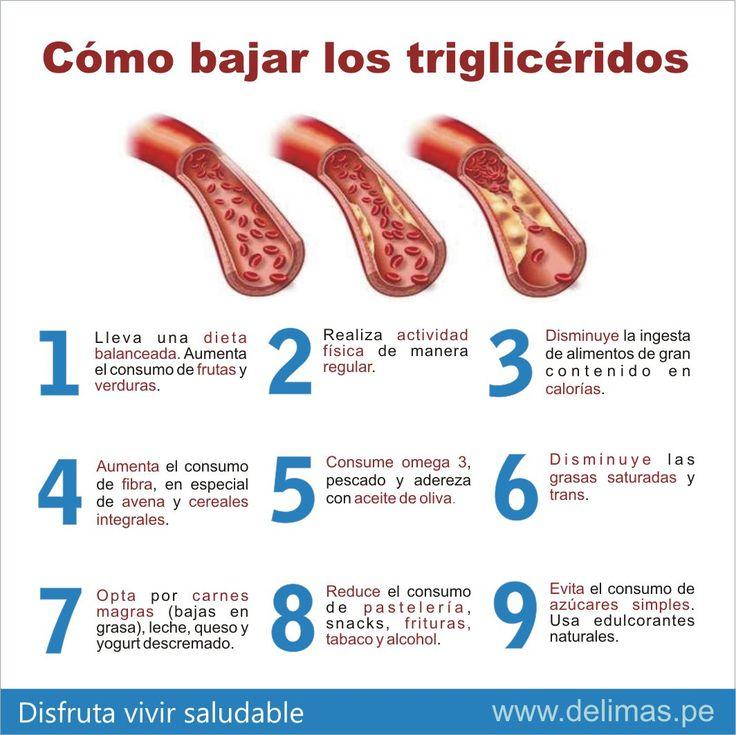 #combate los #triglicéridos y el #hígado graso con éste poderoso remedio natural! ¡toma nota!
