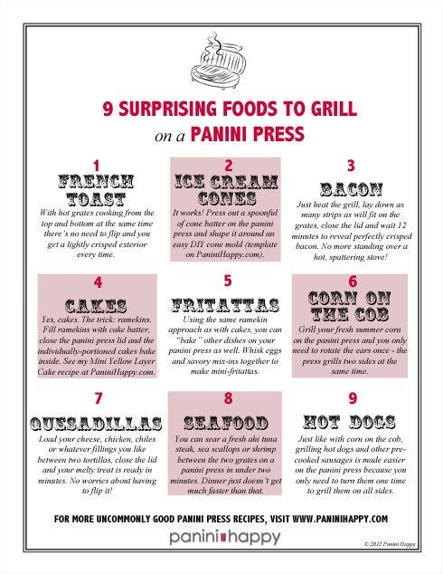 9 Surprising Foods to Grill on a Panini Press + FREE printable fridge poster ... (c) Kathy Strahs www.paninihappy.com #recipe