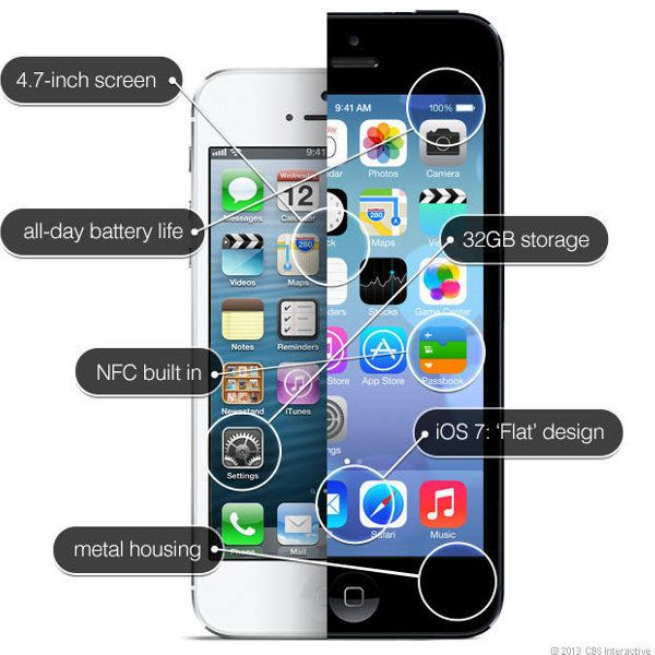 when is the next iphone release 428 best iphone images on apple iphone apple 2802