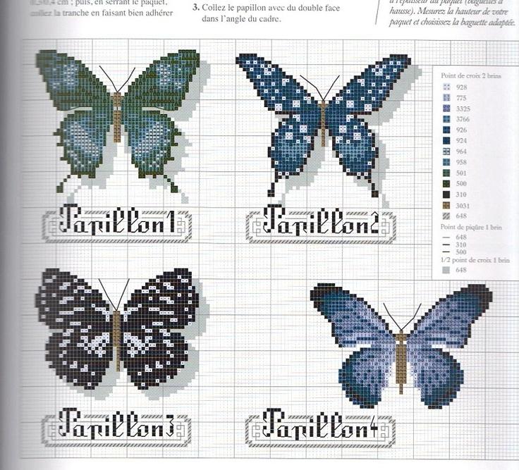 """cross stitch """"Encadrement pour nous les brodeuses"""" by de Beaufort-Dublanchy butterflies 2"""