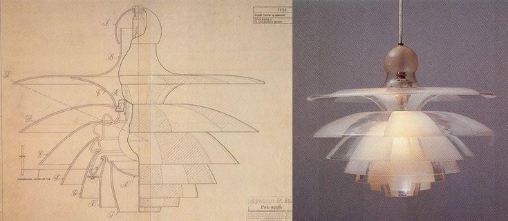 Designprocessen – idé til brug » PH's lamper