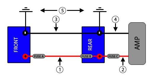 2 Battery, 1 Amp Setup car audio Dual battery setup
