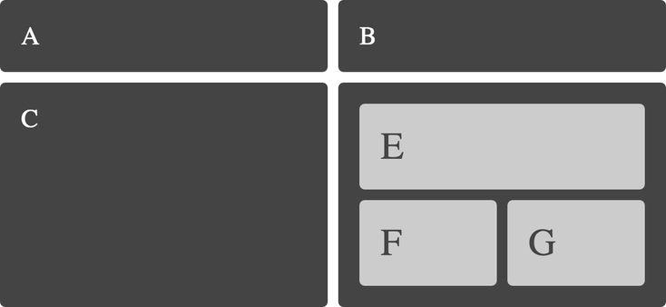 Screenshot of Nested Grid