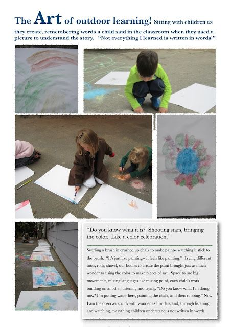 Early Learning at ISZL Great way to utilise photos