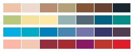 Ваш результат | passion.ru Вам лучше всего подходят насыщенные цвета - такие, как средний красный, светло-жёлтый, бирюзовый и синий. Избегайте тусклых оттенков - таких, как серый и неон.