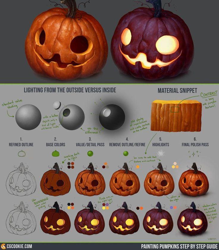 Painting Pumpkins Step by Step Guide by CGCookie