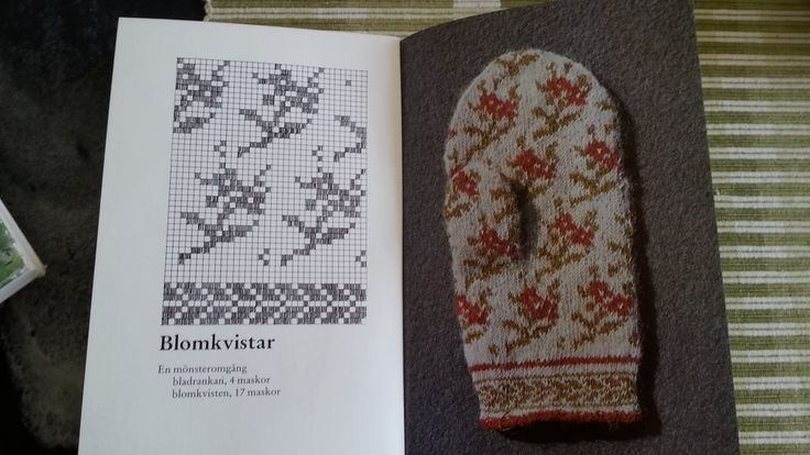 Knitted Swedish mitten from Gotland