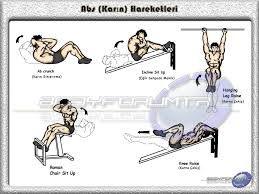 Vücut geliştirme sporu kişilerin daha güzel bir vücuda sahip olmak ve kaslarını gelişimini sağlamak için yaptıkları çalışmaları kapsamaktadır. #bbodyhareketler