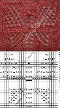 delicat model spmtsami fluture |  model de tricotat cu ace director