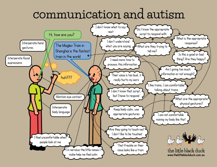 Communication and Autism - Personal Reflections