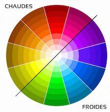 Les 25 meilleures idées de la catégorie Palettes de couleurs ...