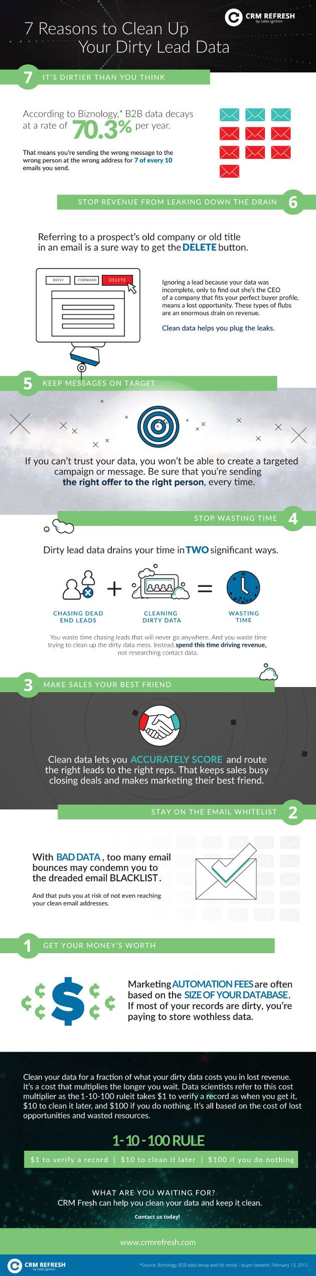 #Marketing #infographics - Seven Reasons to Clean Up Your Dirty Lead Data