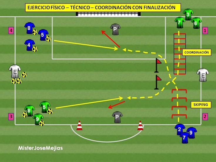 Circuito Fisico Tecnico Futbol : Ejercicio fÍsico coordinaciÓn tÉcnico con finalizaciÓn