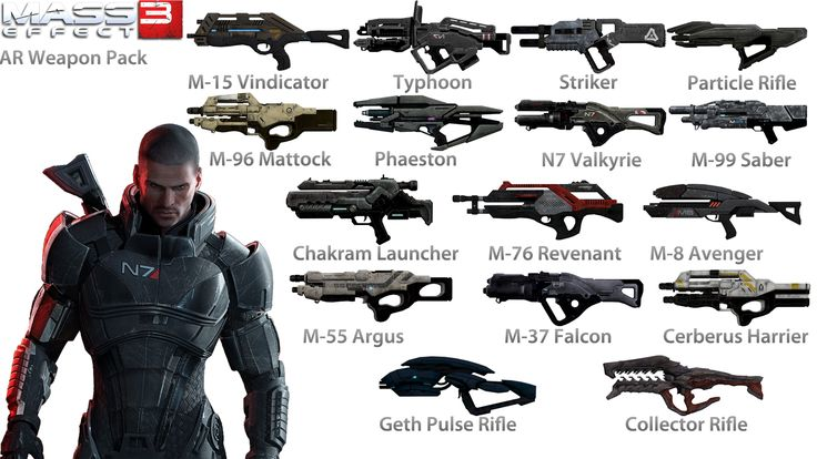 how to draw weapon dayz
