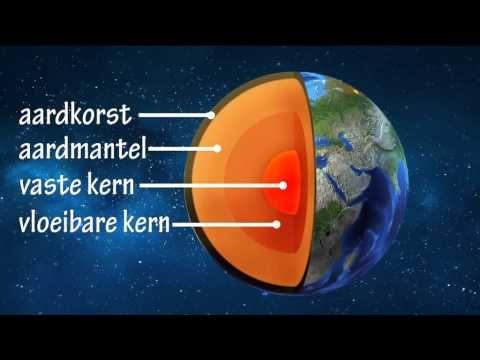 Uitgeverij Zwijssen: Dit is de aarde