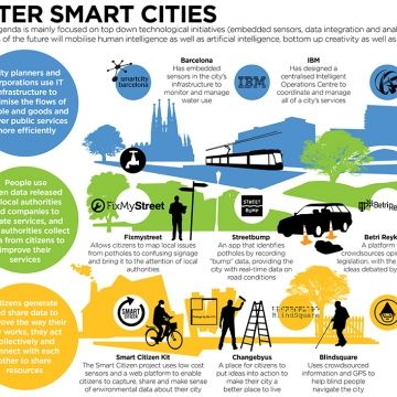 SMARTER Smart Cities by NESTA [infografía]