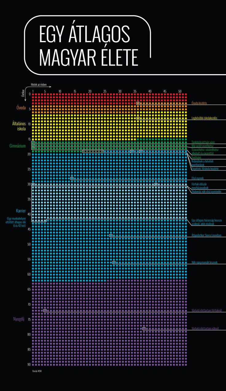 http://index.hu/chart/2014/11/07/nezzen_vegig_az_eleten/