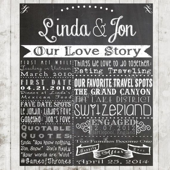 Custom Chalkboard Printable Wedding Sign by SavvyDeetsDesigns