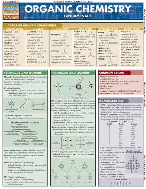 This quick  guide consists of fundamental basic concepts of organic chemistry in an easy to understand format.http://www.Examville.com